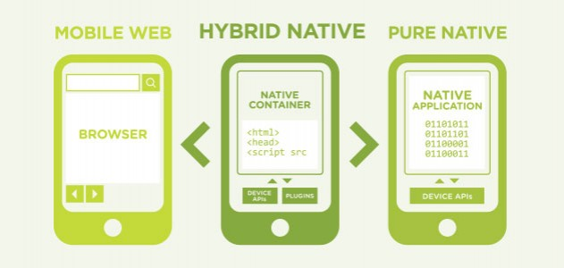 native-web-hybrid
